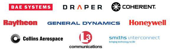 Draft-Group-Logos-1